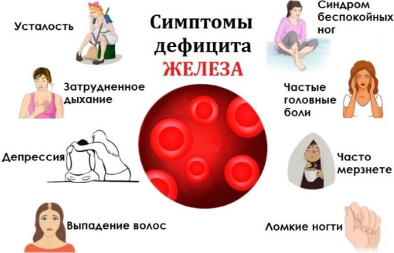 Рецепт средства для поднятия гемоглобина от бывалых медиков