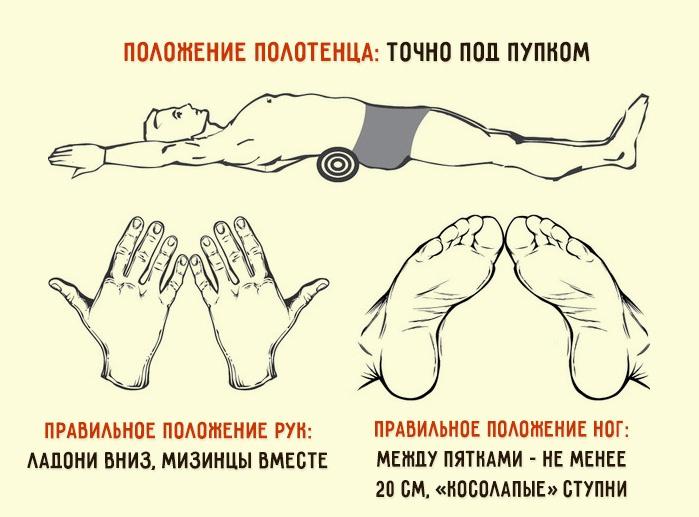 Японский метод, чтобы убрать живот и выпрямить спину – минус 4 см за 5 минут в день