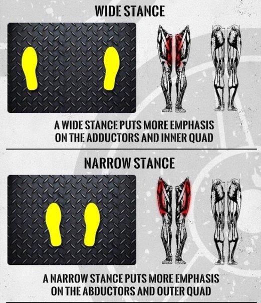 Жим ногами: наглядно и понятно!