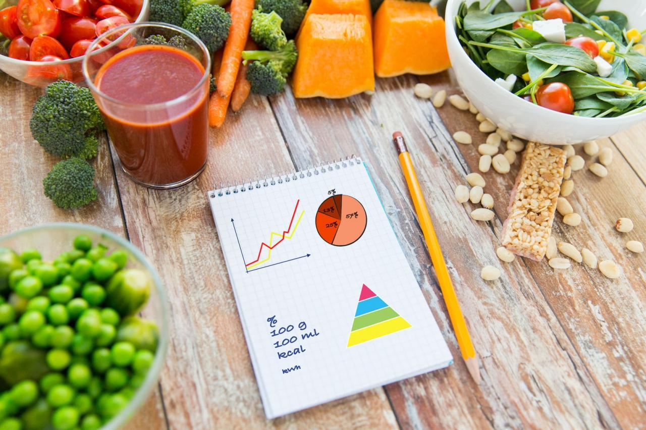 Рассчитываем калорийность рациона. Формула для худеющих