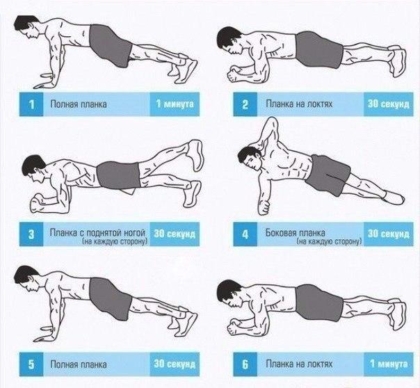 Планка для всех групп мышц